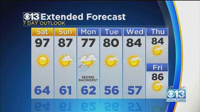 Afternoon Extended 7-Day Forecast - 9/13/19