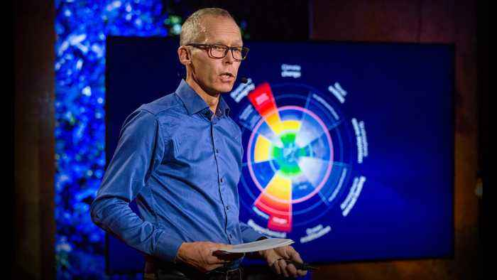 5 transformational policies for a prosperous and sustainable world   Johan Rockström