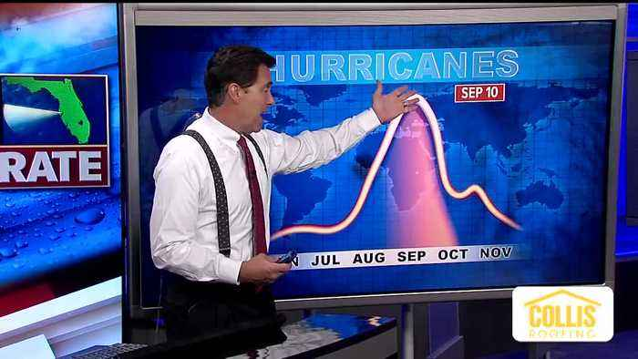Tracking the Tropics | September 17 Evening Update
