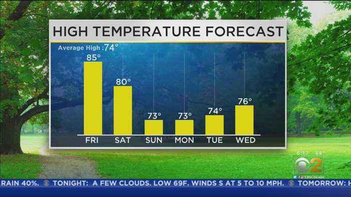 CBS 2 Weather Watch (6AM)