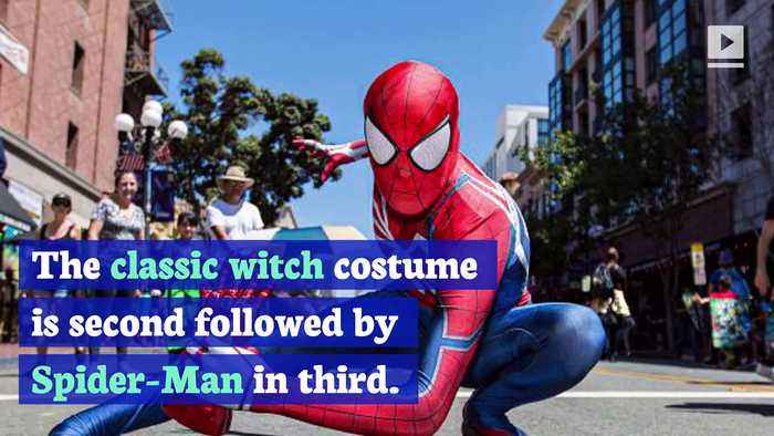 Google Reveals Most-Searched Halloween Costumes of 2019