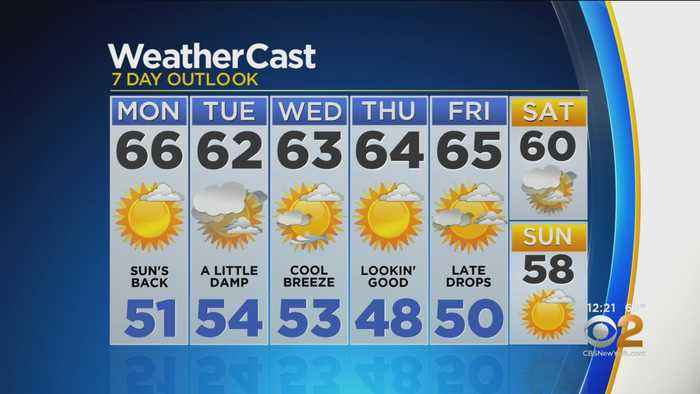 New York Weather: Oct. 21 Afternoon Weather Headlines