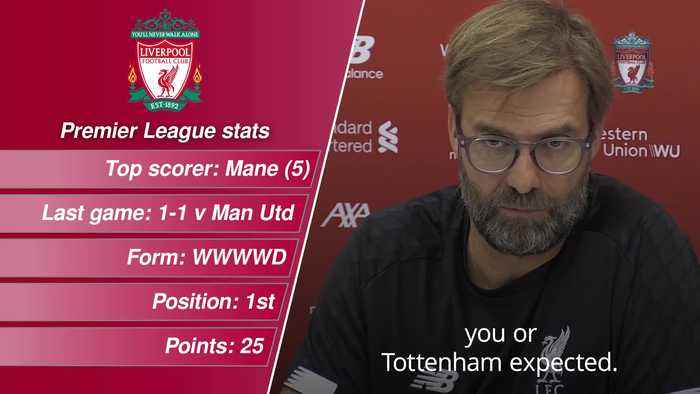 Liverpool v Tottenham: Premier League match preview