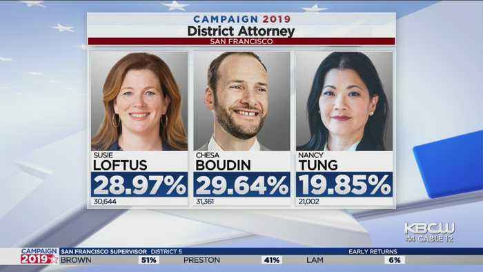 Early Returns Show Breed Leading Big In SF Mayor Race: DA Race Neck And Neck
