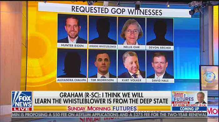 Lindsey Graham: When We Find Out, Whistleblower Is from the Deep State