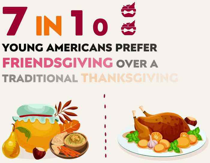 Why the majority of young people enjoy 'Friendsgiving' more than Thanksgiving