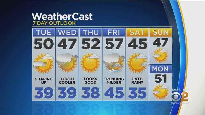 New York Weather: 11/19 CBS2 Afternoon Weather Headlines