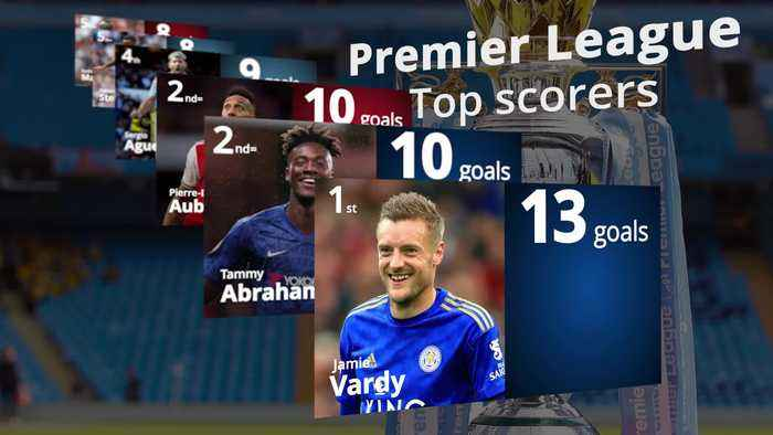 Premier League top scorers: Vardy nets again