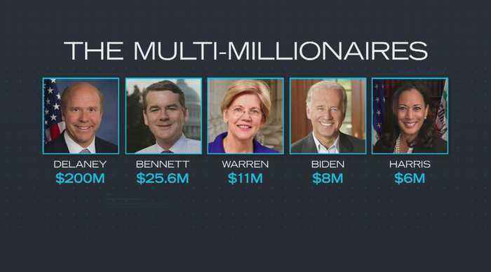 Reality Check: How Wealthy Are The Presidential Candidates?