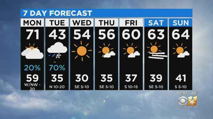 Jeff Ray's Weather Forecast