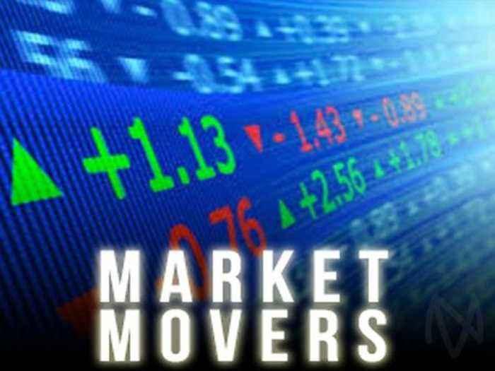 Thursday Sector Laggards: Auto Dealerships, Textiles
