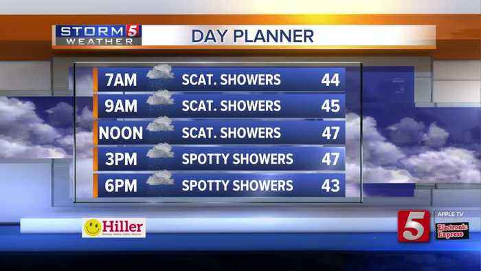 Lelan's morning forecast: Friday, January 24, 2020