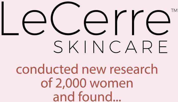 More than 60% of minority women say the skin care industry that doesn't have enough options for them