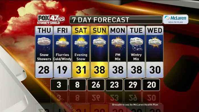 Brett's Forecast 2-12