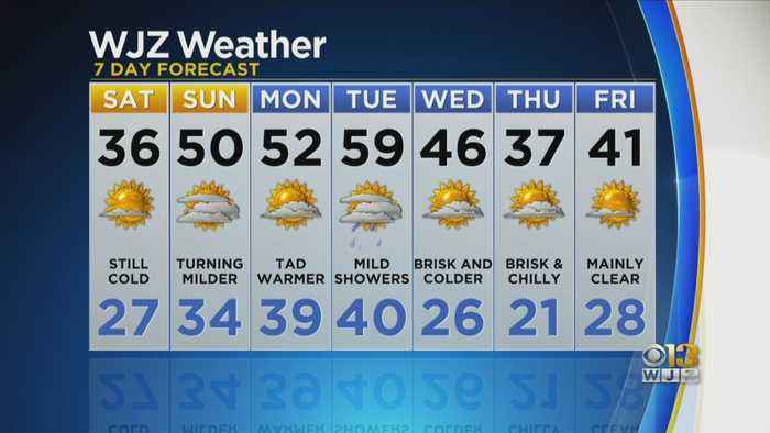 Bob Turk Has A Look At Your Friday Night Forecast