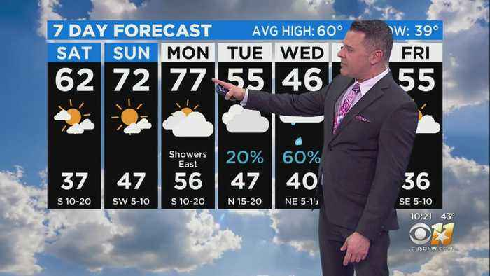 Scott Padgett's Weekend Weather Forecast