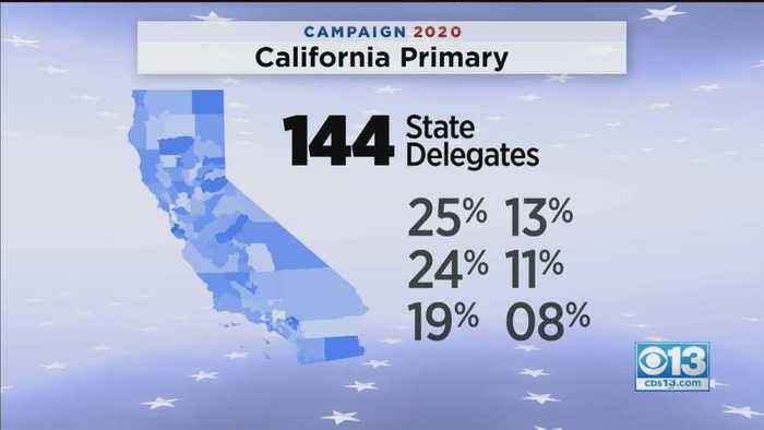 How Does The California Primary Work?