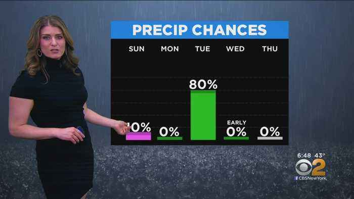 New York Weather: Warming Trend, Some Rain Tuesday