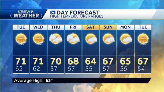 More sunshine with warmer than average highs
