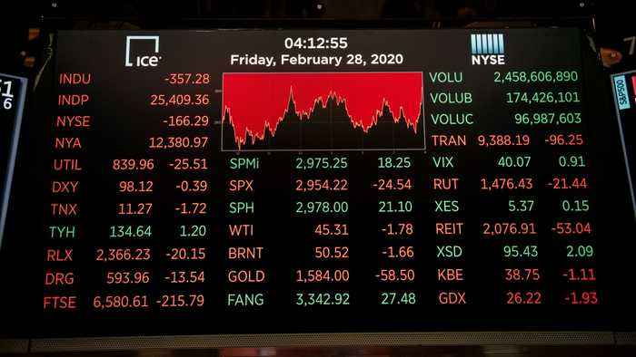 Dow Jones Experiences Worst Week Since 2008 Global Financial Crisis