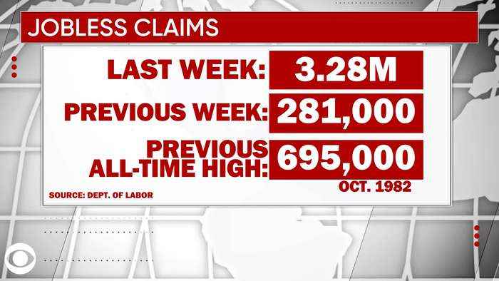 WEB EXTRA: Record Breaking Jobless Claims