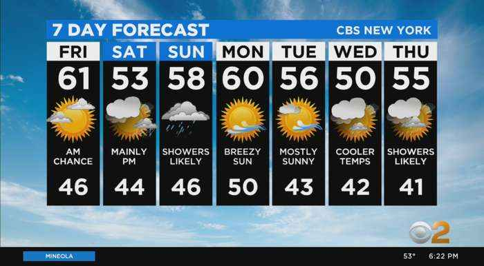 New York Weather: CBS2 3/26 Evening Forecast at 6PM