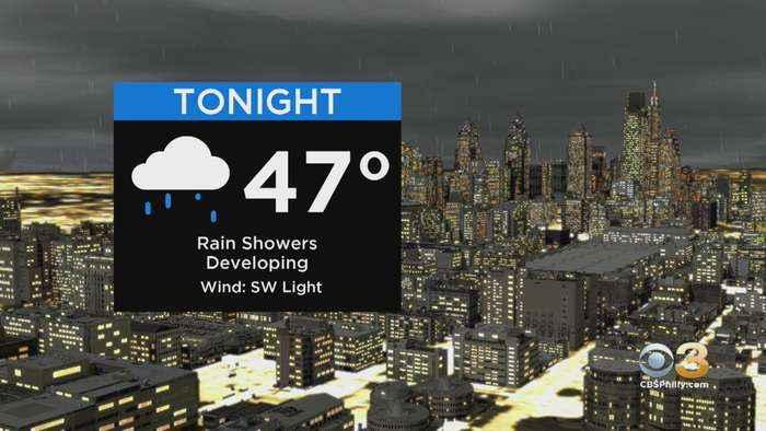 Philadelphia Weather: Rain Returns Tonight