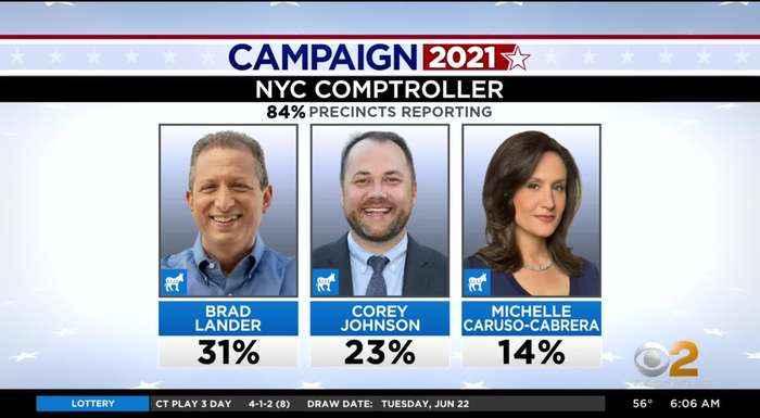 Brad Lander Leads New York City Comptroller Race
