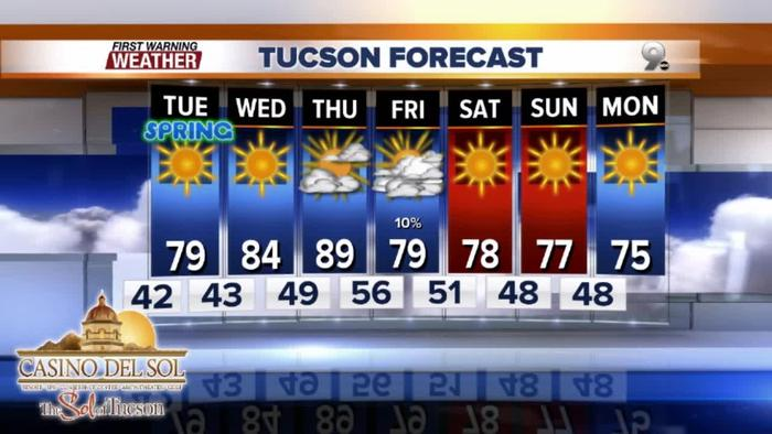 Came moreover Prc additionally Ir L furthermore Web Day Ict Final in addition Chief Meteorologist Erin Christiansen Kgun Forecast Hires. on weather page az 10 day forecast