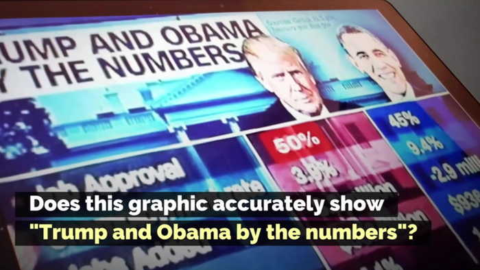 Does This Graphic Accurately Show 'Trump and Obama by the Numbers'?