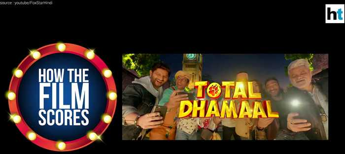 Raja Sen's movie review of Total Dhamaal