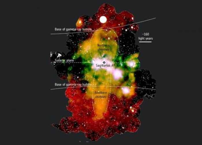 Astronomers Discover X-Ray 'Chimneys' In Milky Way Center