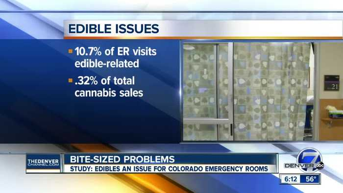 Edible marijuana accounts for more UCHealth ER visits than expected based on sales, study finds