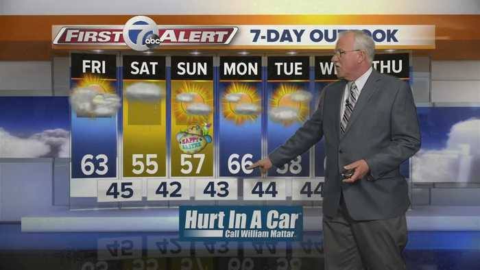 Showers and possible thunderstorms for Good Friday