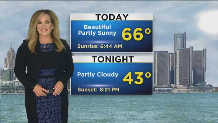 First Forecast Today- Sunday April 21, 2019