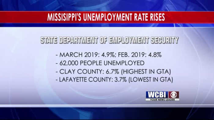 Mississippi Unemployment On the Rise - 04/24/19