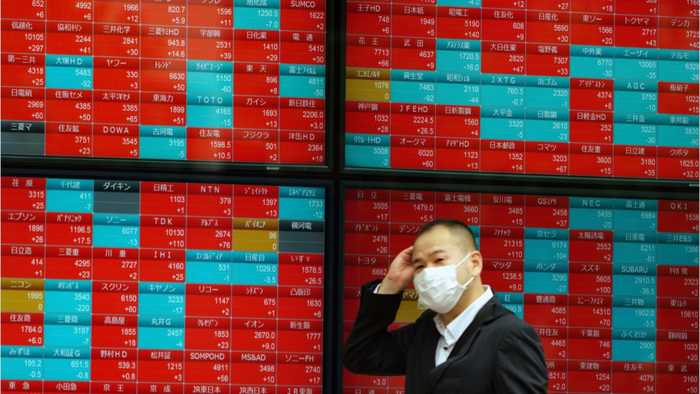 Stocks Worrying About Global Growth