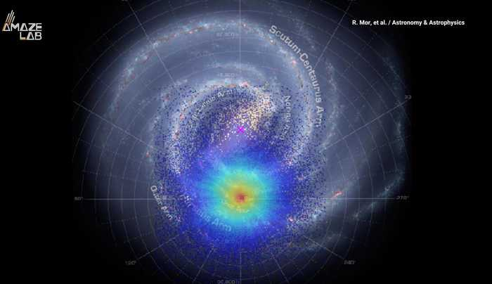 An Explosion of New Stars Occurred in Our Galaxy Billions of Years Ago