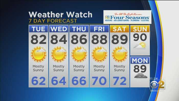 CBS 2 Weather Watch (11AM, July 23, 2019)