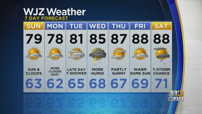 Chelsea Ingram Has An Updated Look At Your Forecast