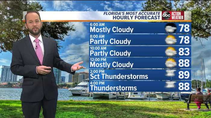 Florida's Most Accurate Forecast with Jason on Sunday, September 15, 2019