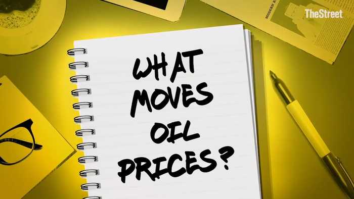 What Determines The Price of Oil?