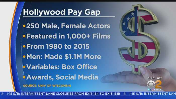 Hollywood Pay Gap Persists After #MeToo Movement