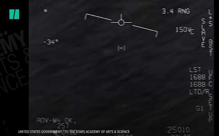 Navy Confirms UFO Videos Are Real