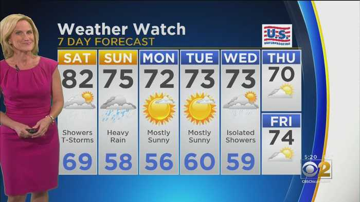 CBS 2 Weather Watch (5PM 09/20-19)