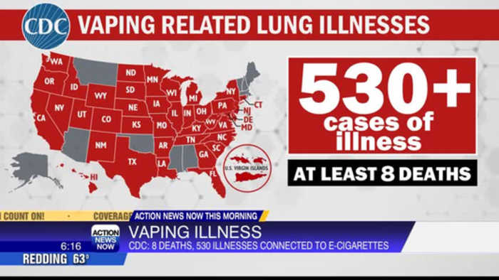 Cases of vaping related sickness grows to 530 people
