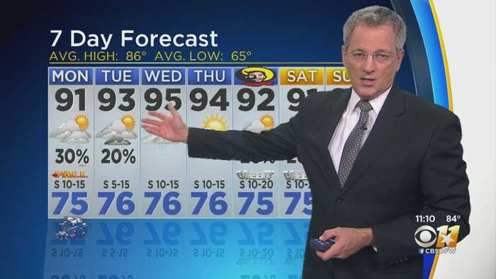 Jeff Ray's Weather Forecast
