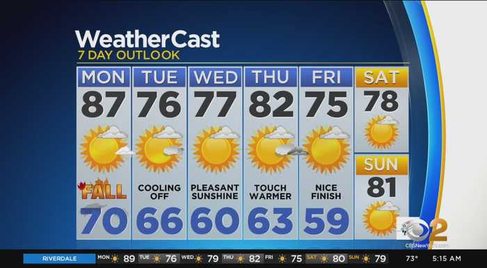 New York Weather: Hot First Day Of Fall
