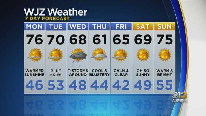 Meteorologist Meg McNamara Has Your Sunday Night Forecast