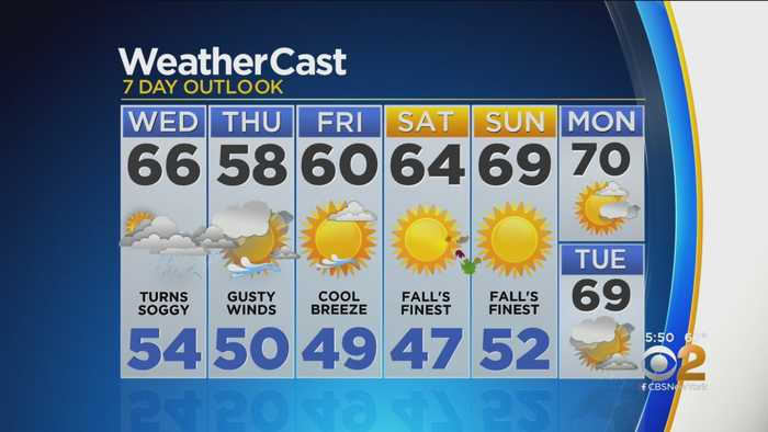 New York Weather: CBS2 10/15 Evening Forecast at 5PM